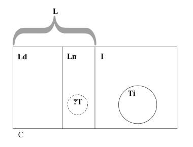 VennIpotesi1